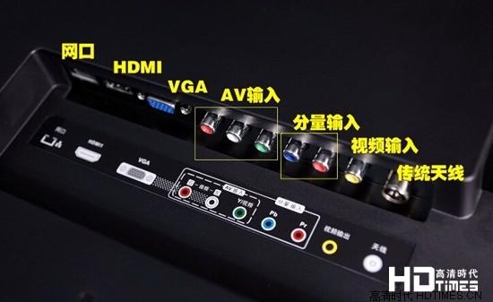 电视机的hdmi接口用来接什么