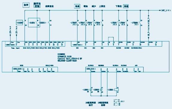 西门子plc控制伺服电机的方法及举例(最好带有梯形图讲解)