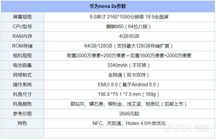 华为nova2s手机价格是多少?华为nova2s手机价格高吗?